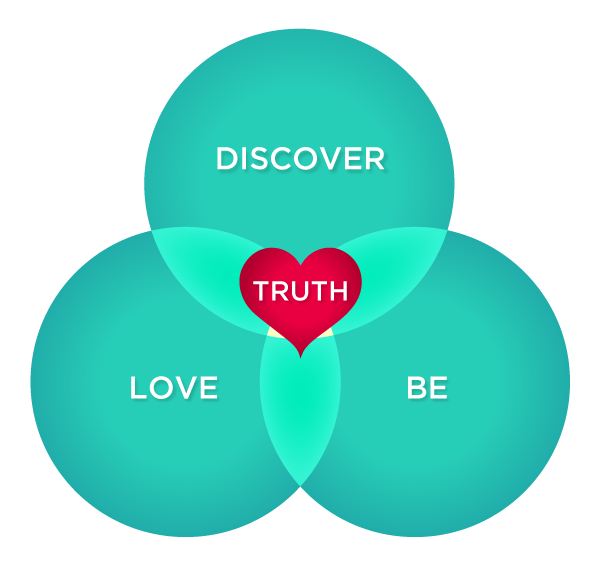 truth discovery The world-wide web has become the most important information source for most of us unfortunately, there is no guarantee for the correctness of information on the web.